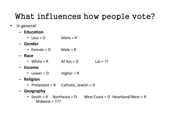 What influences how people vote?