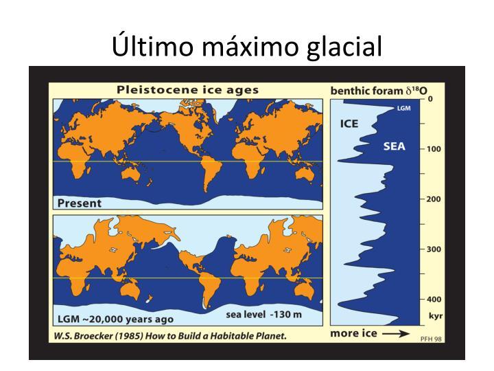 Último máximo glacial
