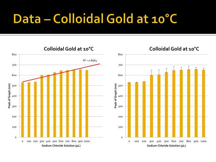 Data – Colloidal Gold at 10
