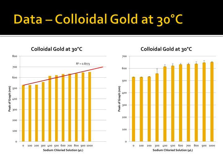 Data – Colloidal Gold at 30