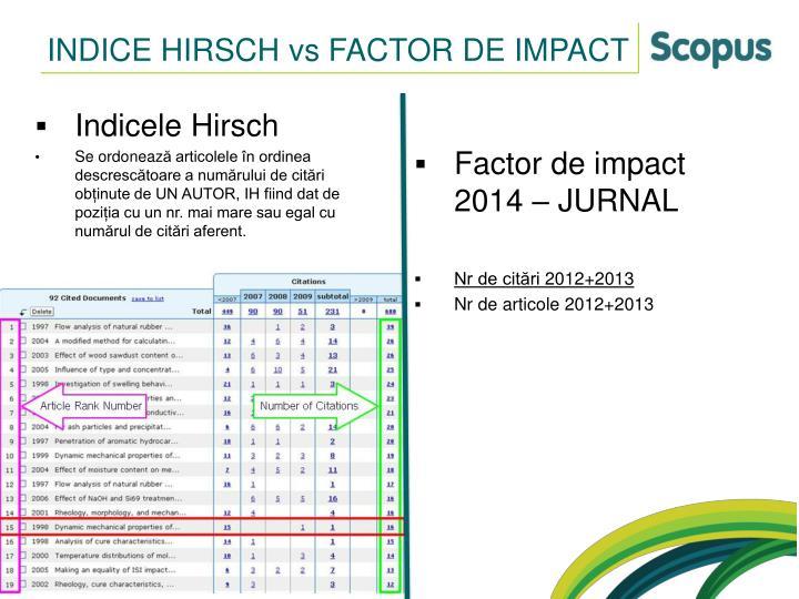 INDICE HIRSCH