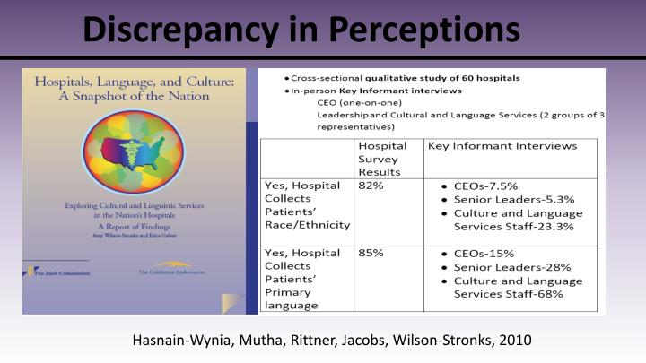 Discrepancy in Perceptions