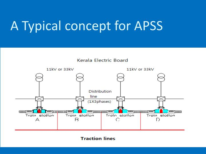 A Typical concept for APSS