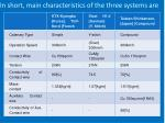 in short main characteristics of the three systems are
