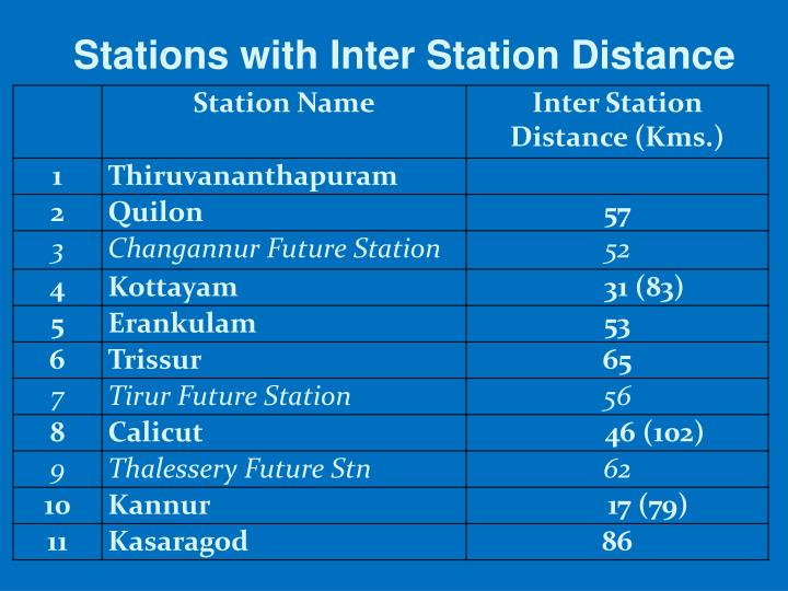 Stations with Inter Station Distance