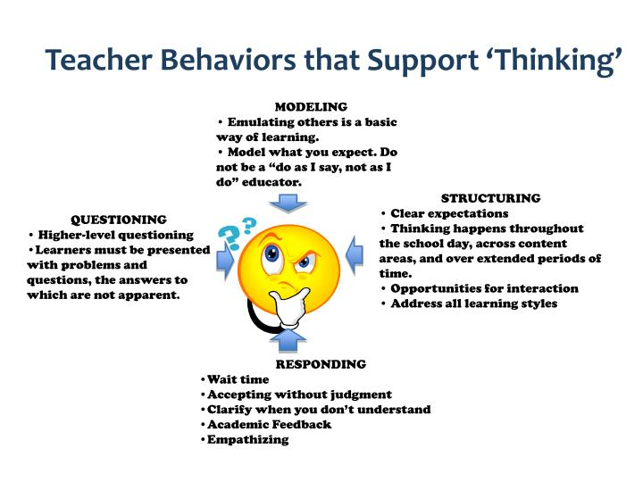Teacher Behaviors that Support 'Thinking'