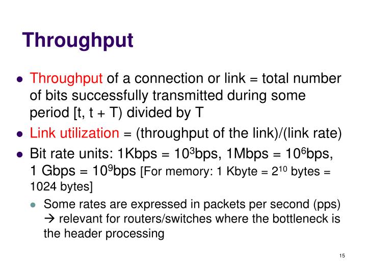 Throughput