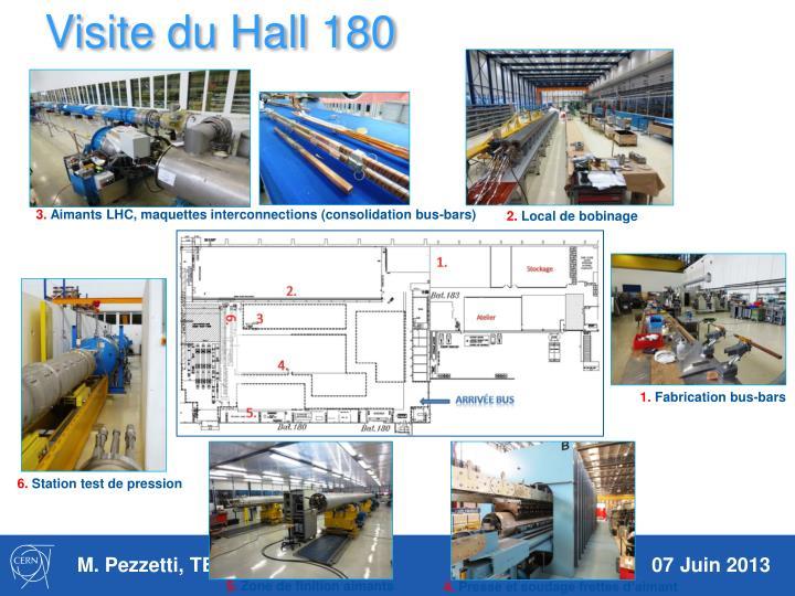 Visite du Hall 180