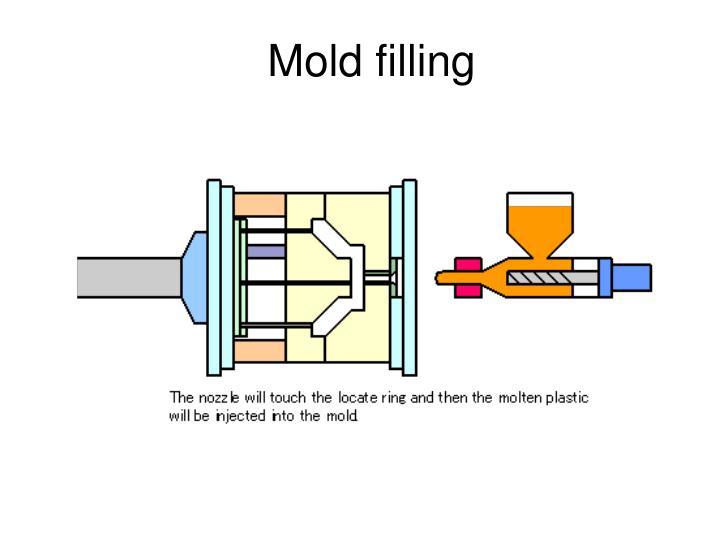 Mold filling