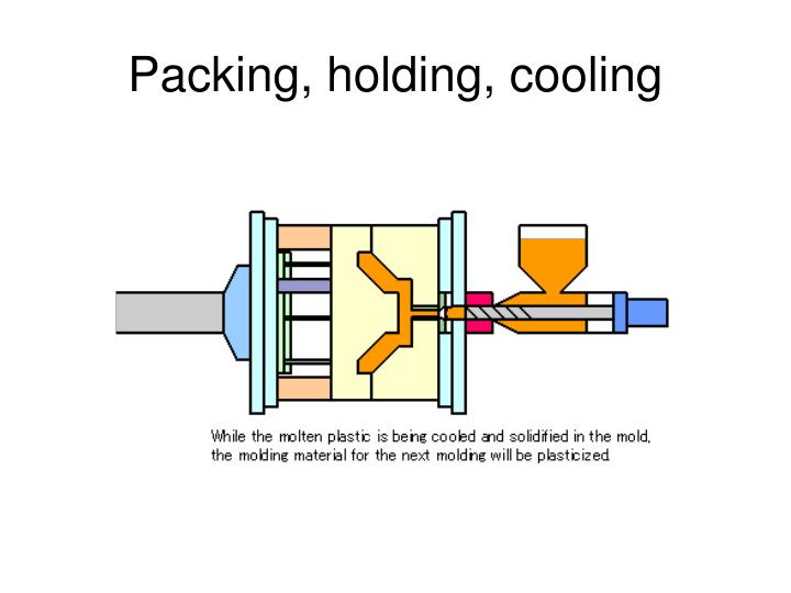 Packing, holding, cooling