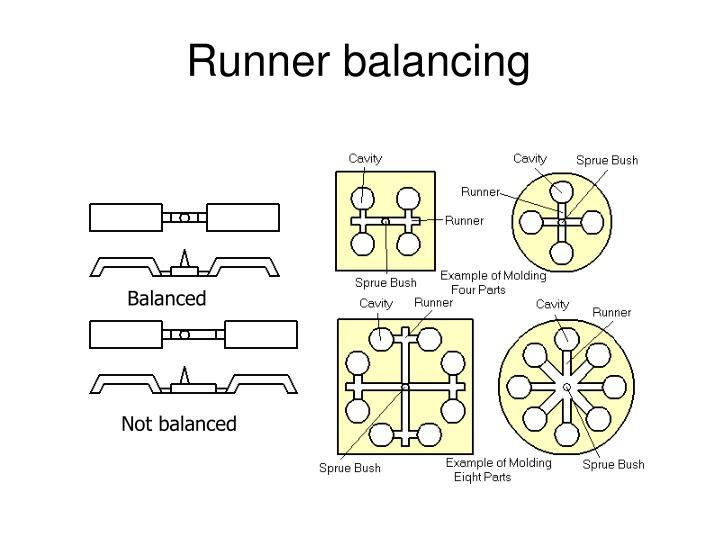 Runner balancing