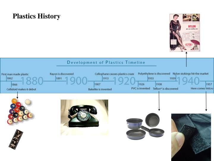 Plastics History