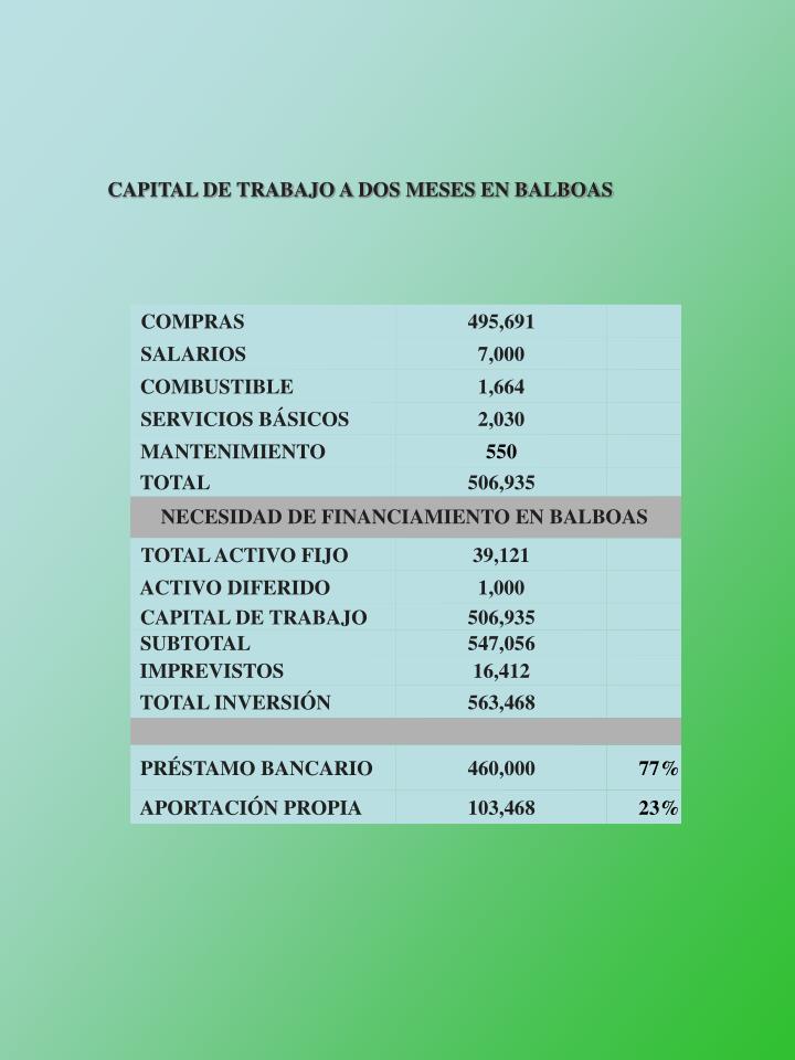 CAPITAL DE TRABAJO A DOS MESES EN BALBOAS