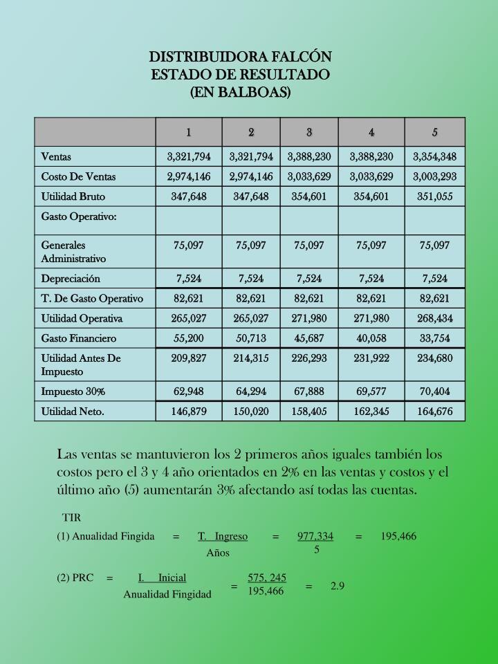 (1) Anualidad Fingida