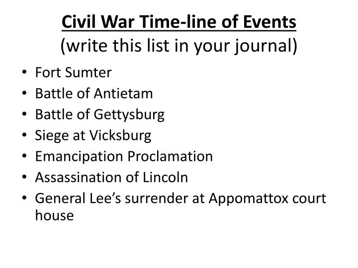 Civil War Time-line of Events