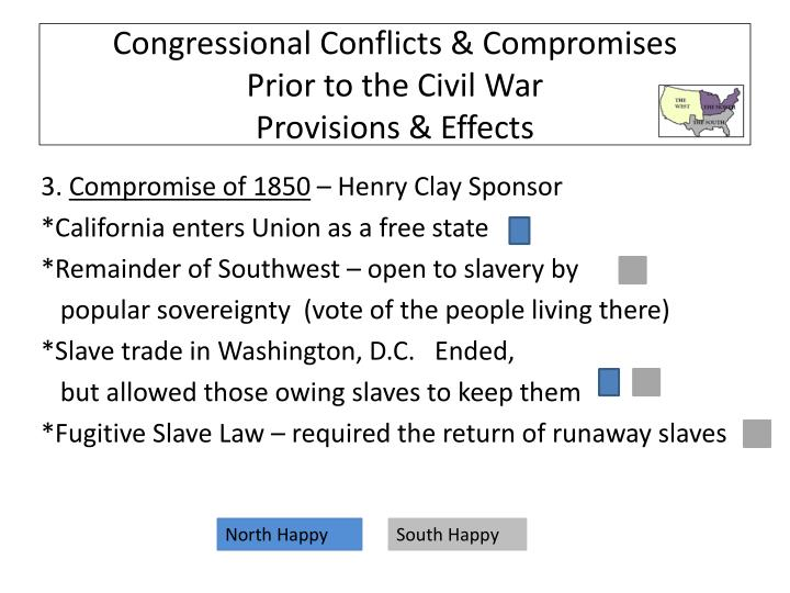 Congressional Conflicts & Compromises