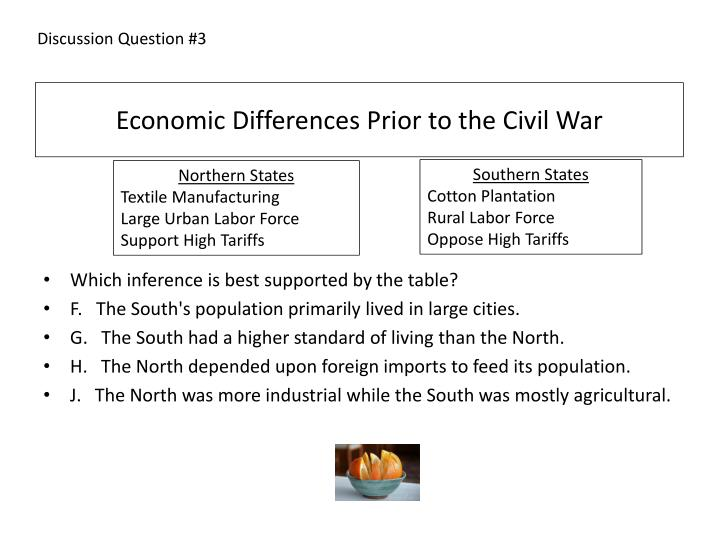 Economic Differences Prior to the Civil War