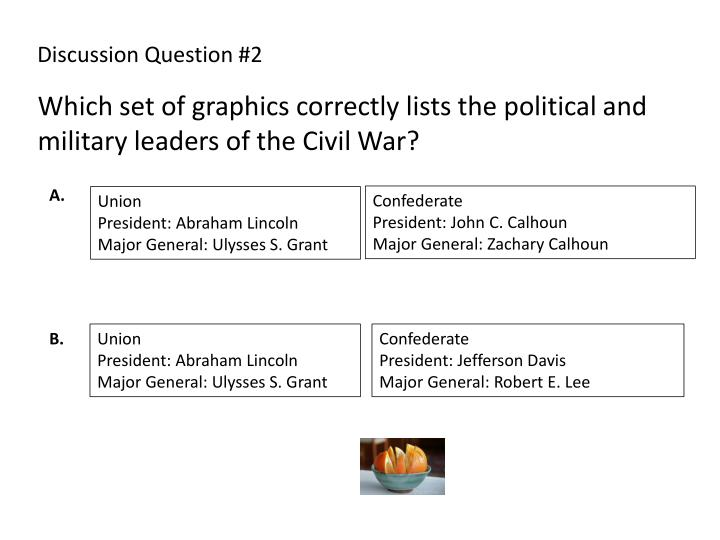 Which set of graphics correctly lists the political and military leaders of the Civil War?