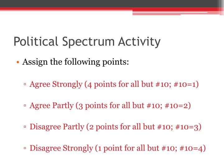 Political Spectrum Activity