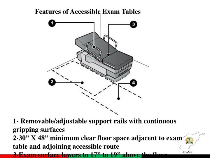 Features of Accessible Exam Tables