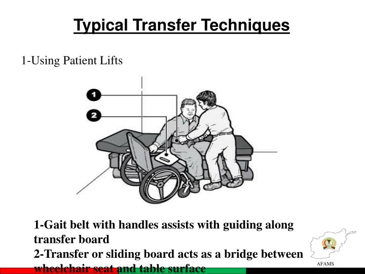 Typical Transfer Techniques