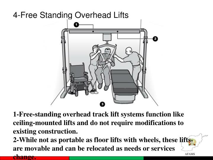 4-Free Standing Overhead Lifts