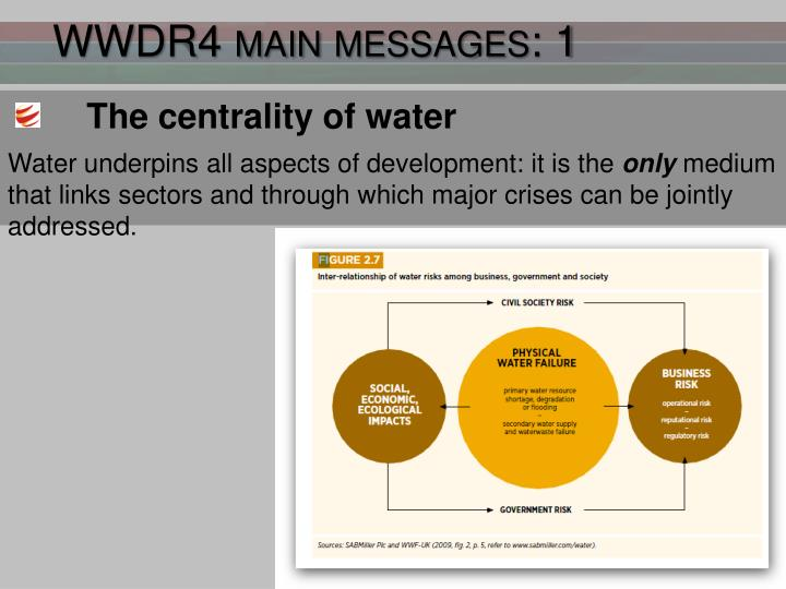 WWDR4 main messages: 1
