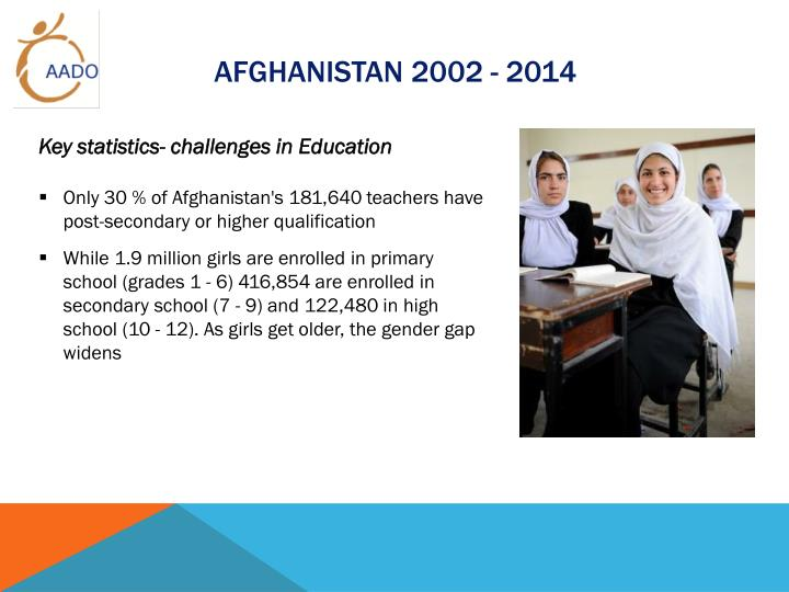 Afghanistan 2002 - 2014