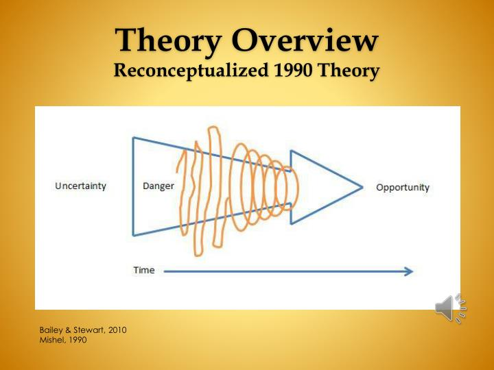 uncertainty in illness theory analysis The theory has not addressed the experience of living with continual, constant uncertainty in either a chronic illness or in an illness with a treatable acute phase and possible eventual recurrence since uncertainty characterizes many, most prevalent, long-term illness conditions, there is a need to reconceptualize the theory of uncertainty to .