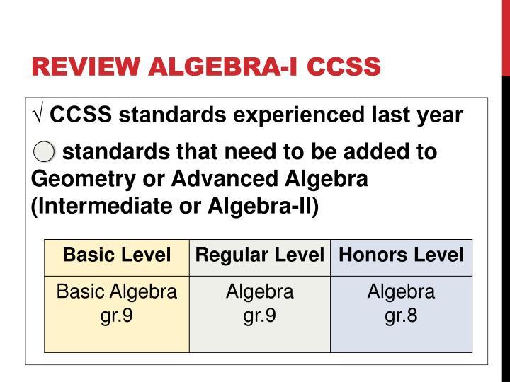 Review ALGEBRA-I CCSS