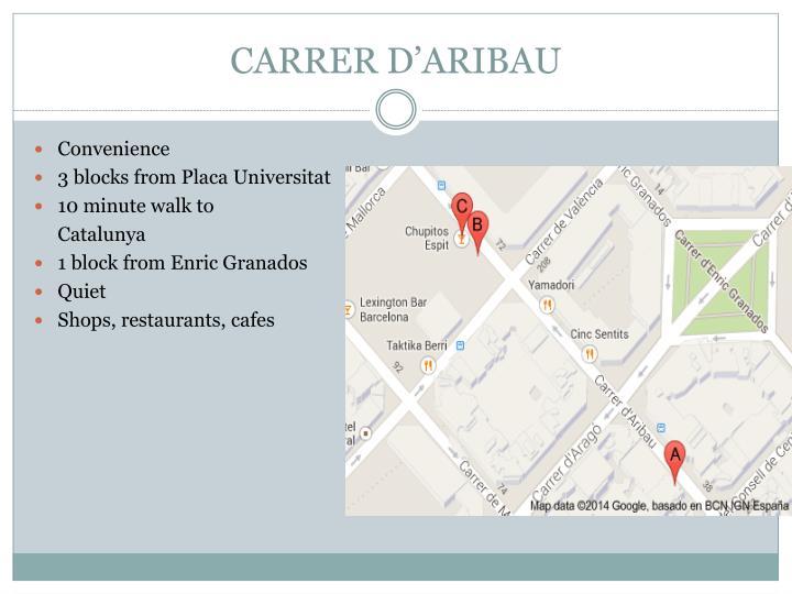 CARRER D'ARIBAU