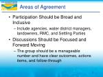 areas of agreement1