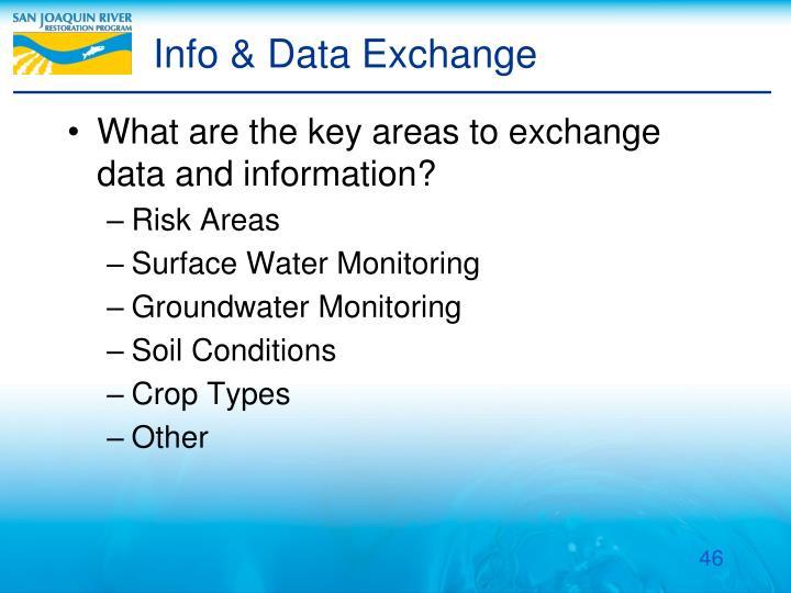 Info & Data Exchange