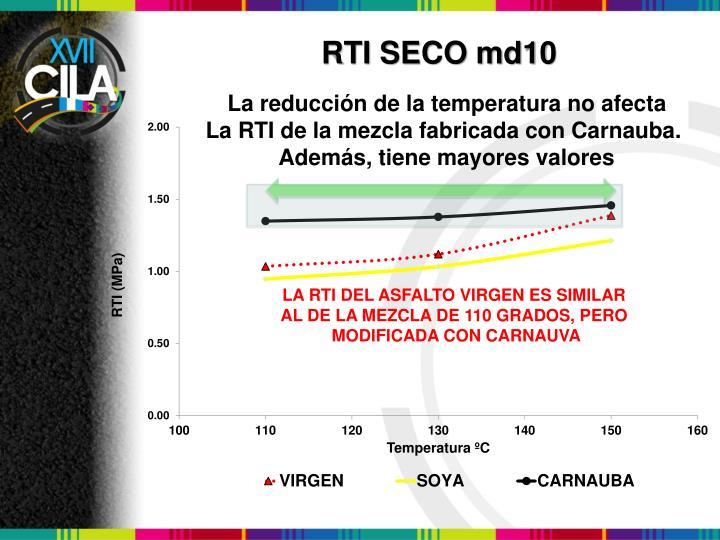 RTI SECO md10
