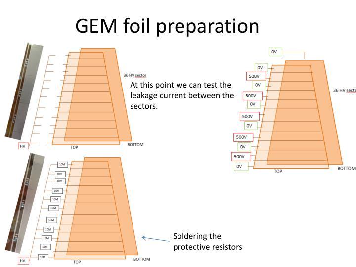 GEM foil