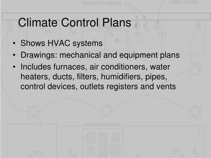 Shows HVAC systems
