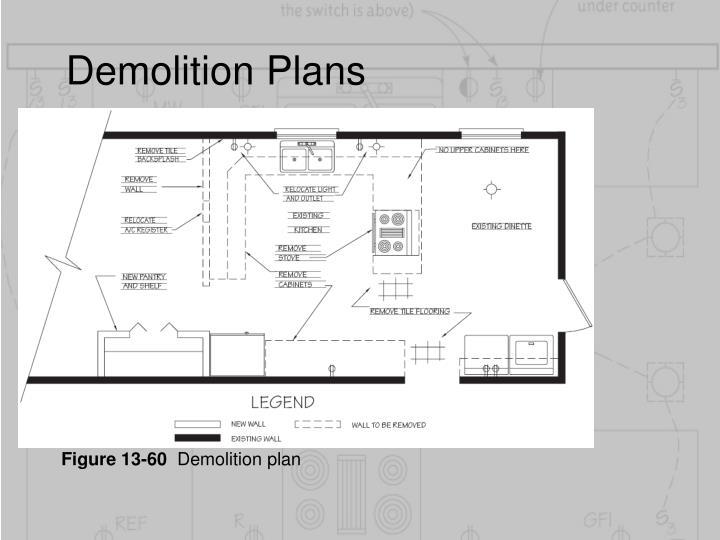 Demolition Plans