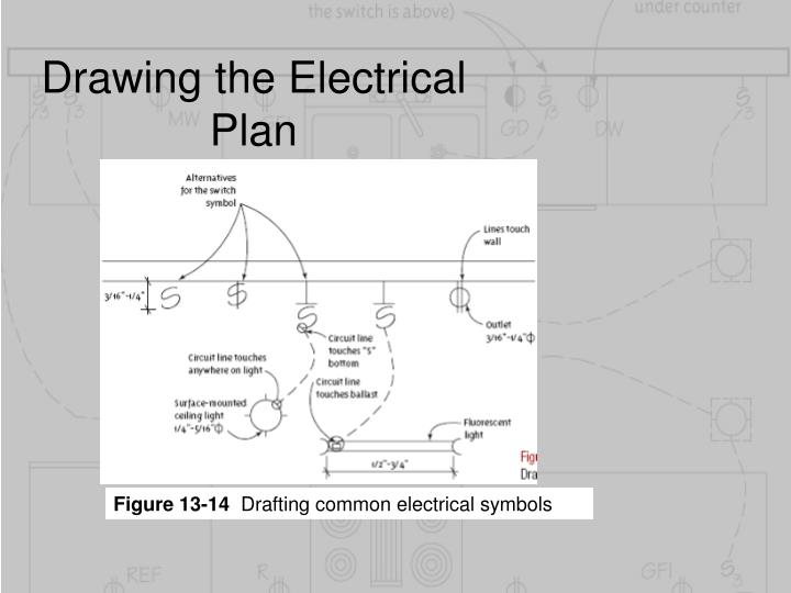 Drawing the Electrical Plan