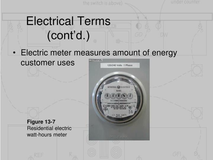 Electric meter measures amount of energy customer uses