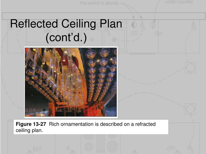 Reflected Ceiling Plan (cont'd.)