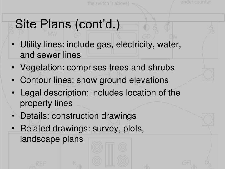 Site Plans (cont'd.)