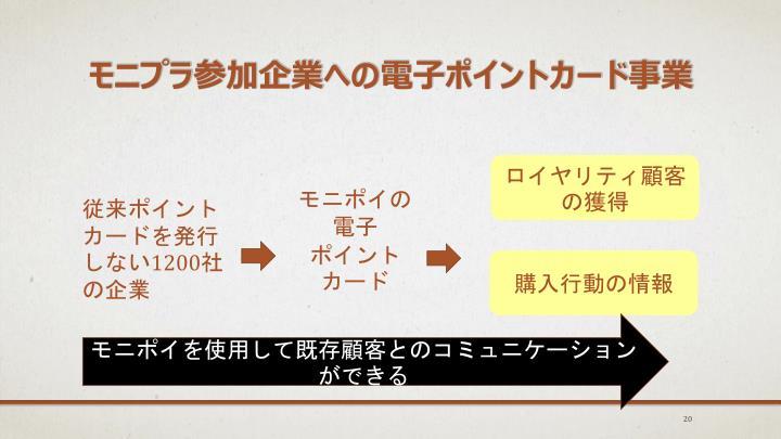 モニプラ参加企業への電子ポイントカード事業
