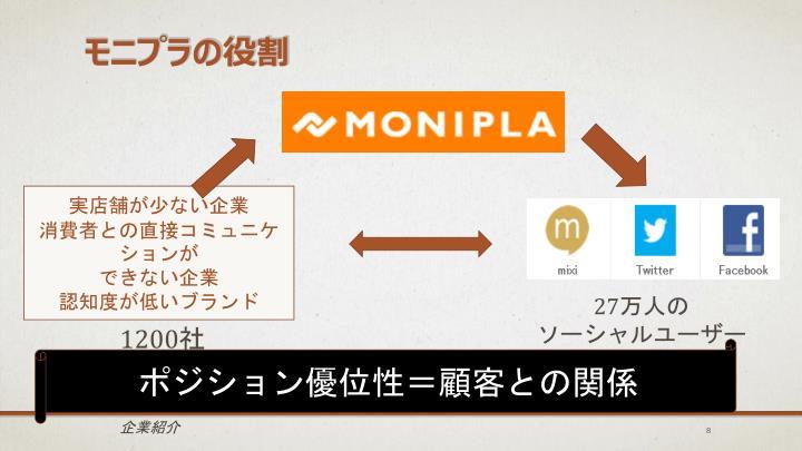 モニプラの役割