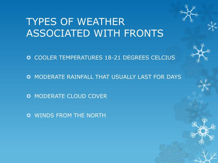 TYPES OF WEATHER ASSOCIATED WITH FRONTS