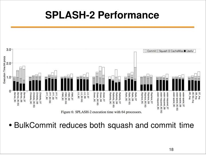 SPLASH-2 Performance