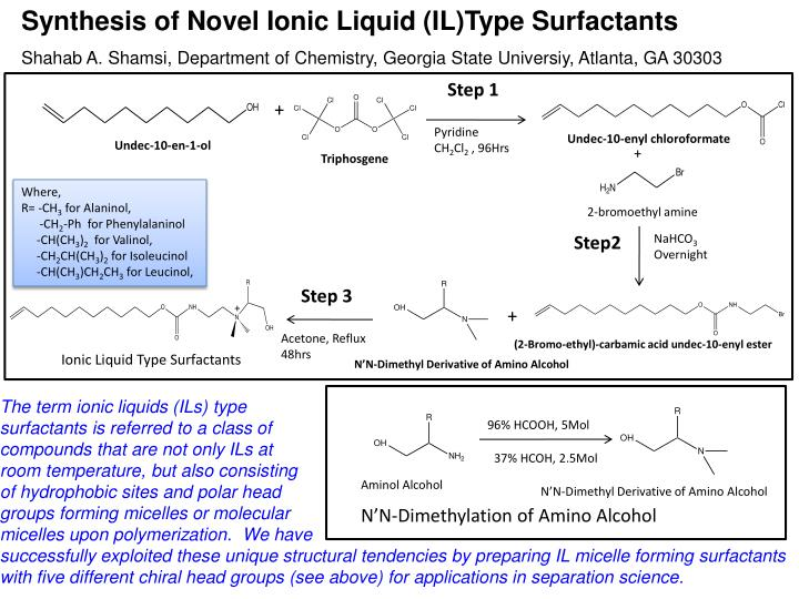 Synthesis of Novel Ionic Liquid (IL)Type Surfactants