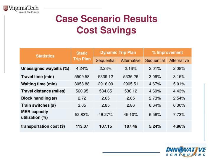 Case Scenario Results