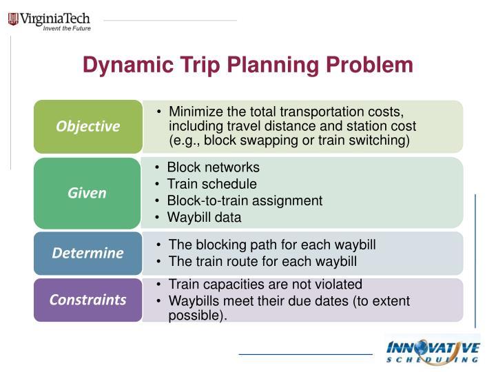 Dynamic Trip Planning Problem