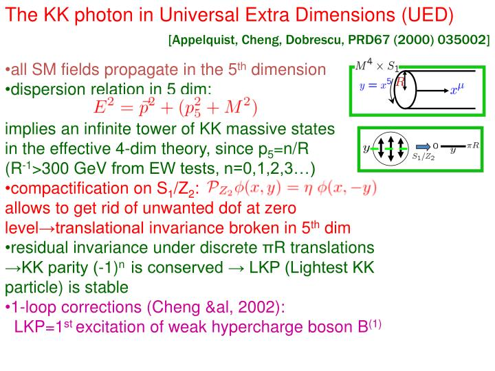 The KK photon in Universal Extra Dimensions (UED)