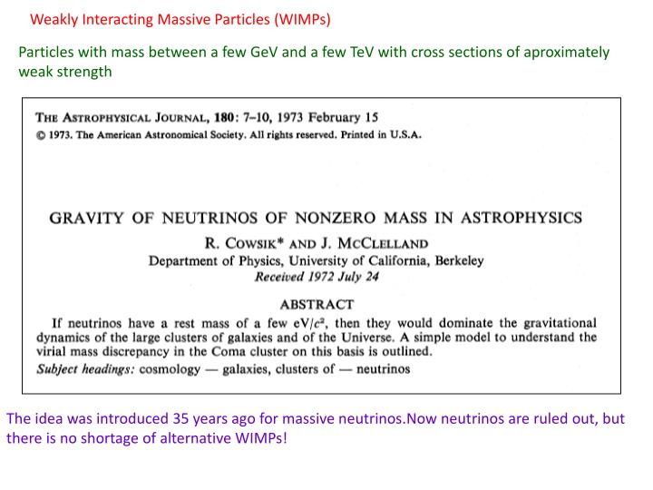 Weakly Interacting Massive Particles (WIMPs)